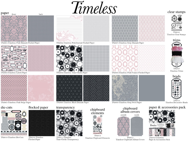 Timeless-Products